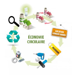 economie circulaire lamy environnement